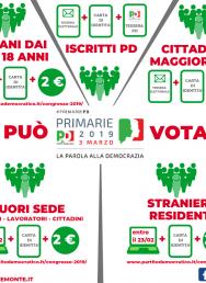 PRIMARIE 2019 – LA PAROLA ALLA DEMOCRAZIA