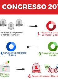 #Congresso2017 – Calendario riunioni di circolo in Piemonte