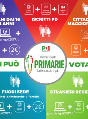 #primariePD – Chi può votare